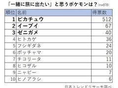 Wiki シールド ポケモン ソード 攻略
