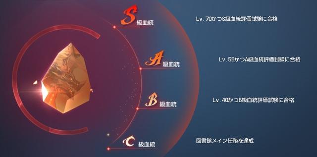 codedblood-center-182.jpg