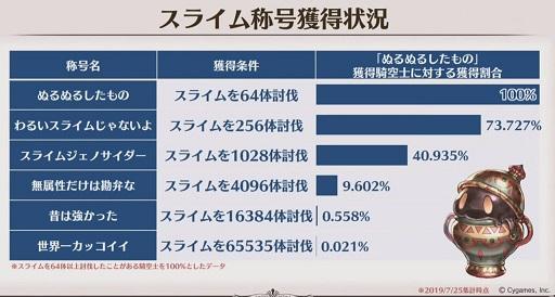 スライム称号獲得状況.JPG