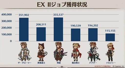 EX2ジョブ.JPG