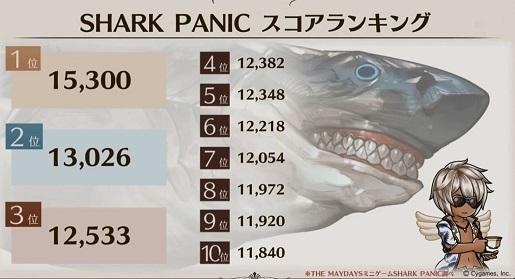 SHARK PANICスコア.JPG