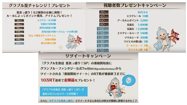 生放送プレゼント.JPG