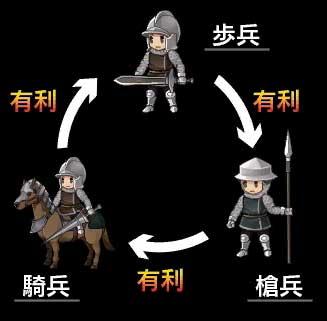 ユニットの特性.jpg