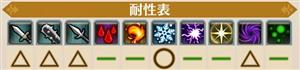 二振りの戦斧 レムルス耐性.png