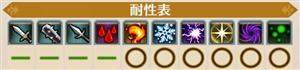 氷の寵姫 サーシャ耐性.png
