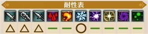 氷姫の従者 ザルバ耐性.png