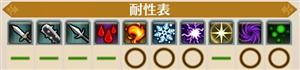 氷姫の従者 マイルズ耐性.png